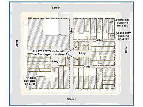 alley lots diagram